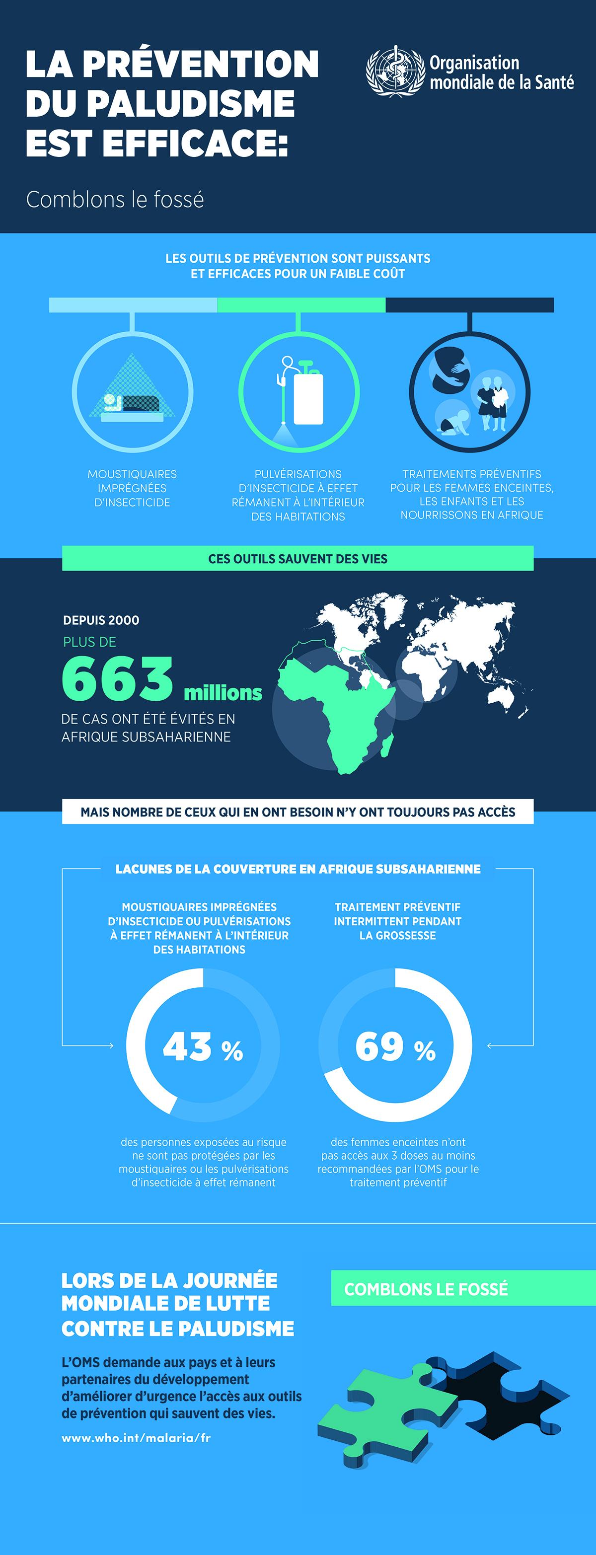 WMD17-infographics-FR.jpg