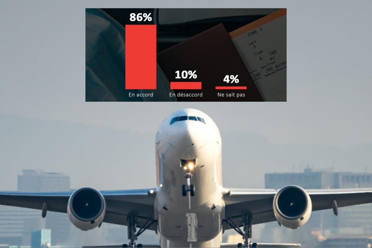 86% des Canadiens approuvent les nouvelles restrictions aux voyages / Trudeau : les restrictions de voyage seront en place «aussi longtemps que nécessaire»